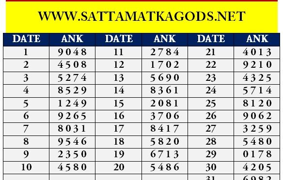 Match Your Satta Matka Number and Win the Game